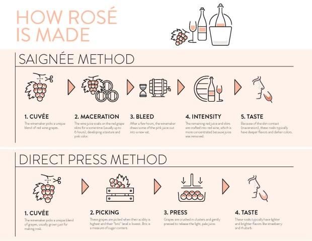 17DFW_Rose_InfoGraphic_v1_1
