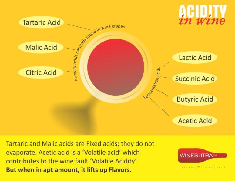 acidity-02-1024x790